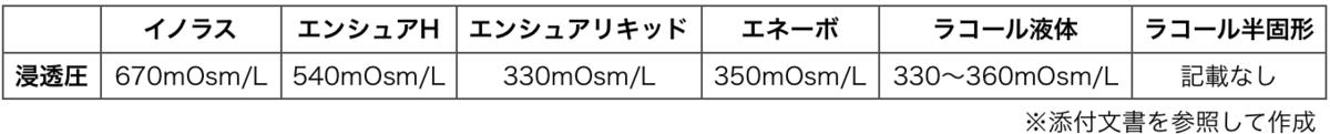 f:id:huji7:20200418015951p:plain