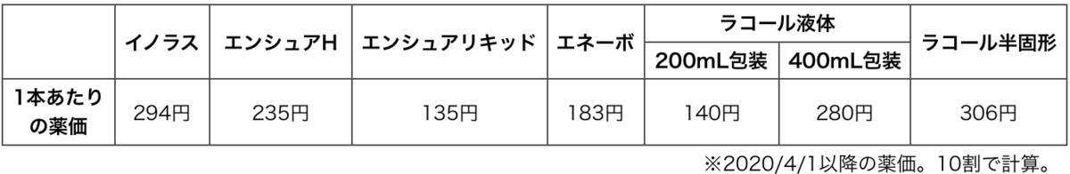 f:id:huji7:20200418021112p:plain