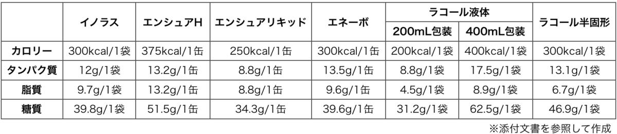 f:id:huji7:20200419002815p:plain