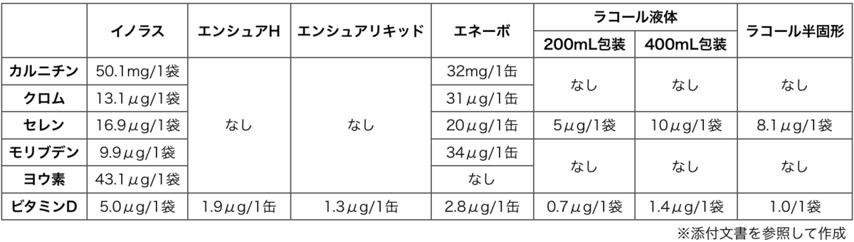 f:id:huji7:20200419003030p:plain