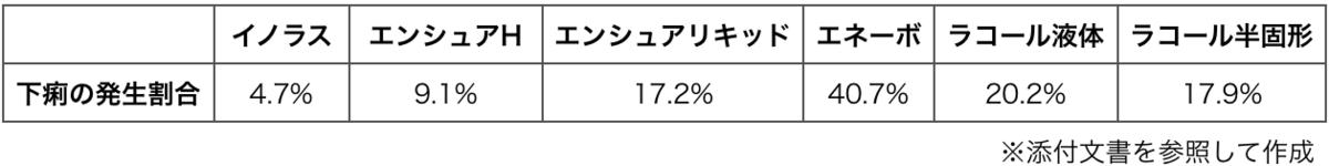 f:id:huji7:20200419004228p:plain