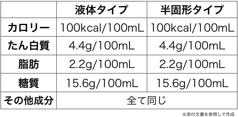 f:id:huji7:20200419205349p:plain