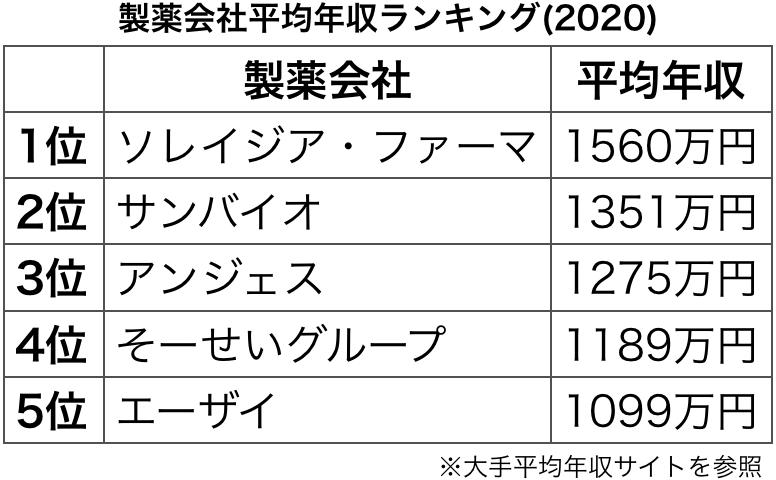 f:id:huji7:20200420022206p:plain