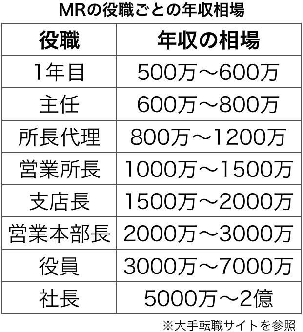 f:id:huji7:20200421002721p:plain