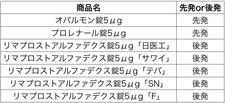 f:id:huji7:20200426145720p:plain