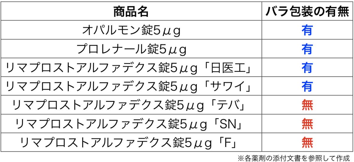 f:id:huji7:20200426150648p:plain