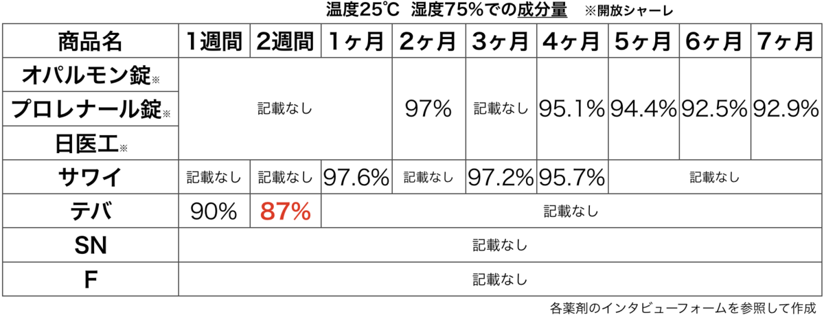 f:id:huji7:20200429140940p:plain