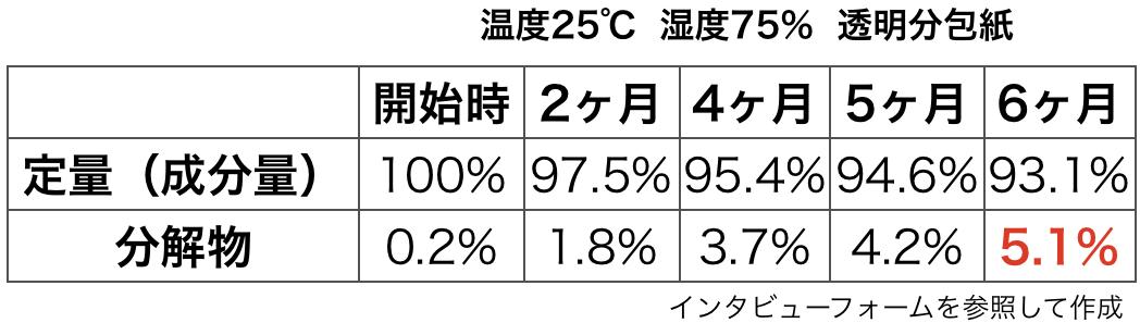 f:id:huji7:20200429153019p:plain