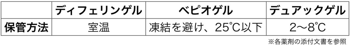 f:id:huji7:20200503024411p:plain