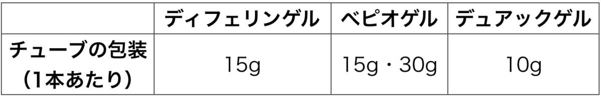 f:id:huji7:20200505115916p:plain