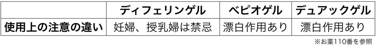 f:id:huji7:20200505130610p:plain