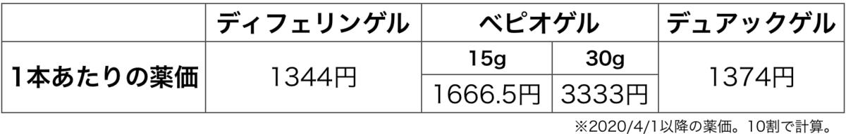 f:id:huji7:20200505142652p:plain