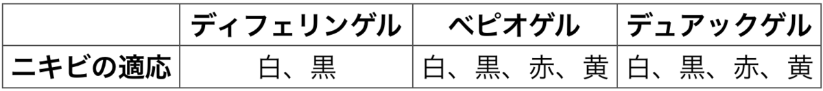 f:id:huji7:20200505234921p:plain