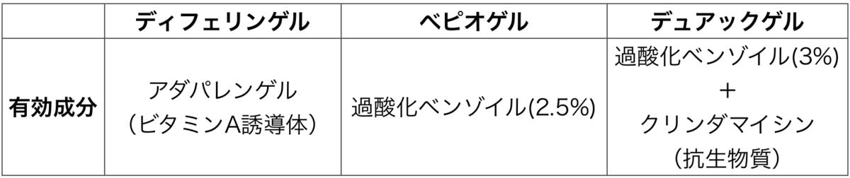 f:id:huji7:20200506131744p:plain