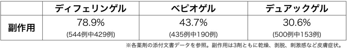 f:id:huji7:20200506132302p:plain