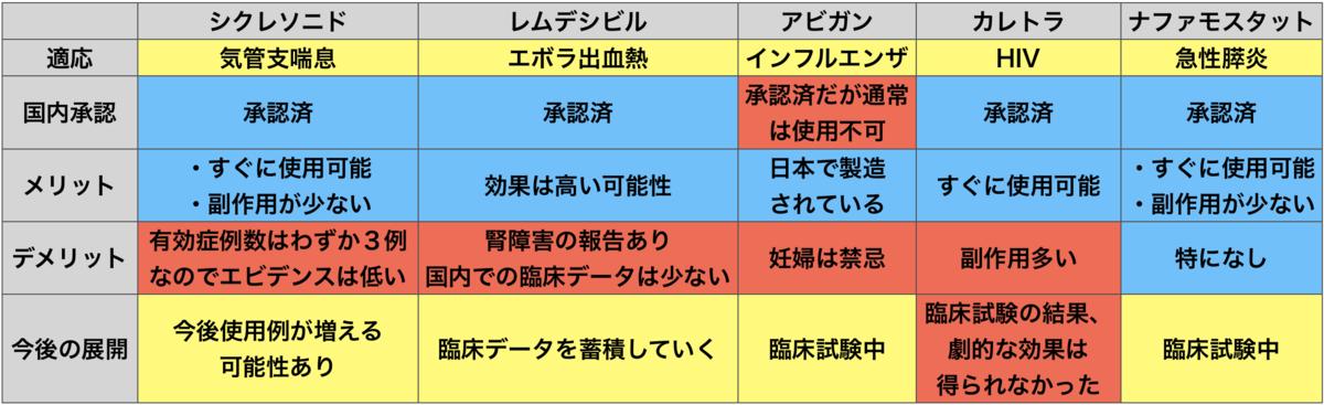 f:id:huji7:20200507222822p:plain
