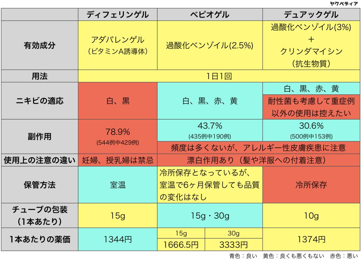 f:id:huji7:20200507232150p:plain