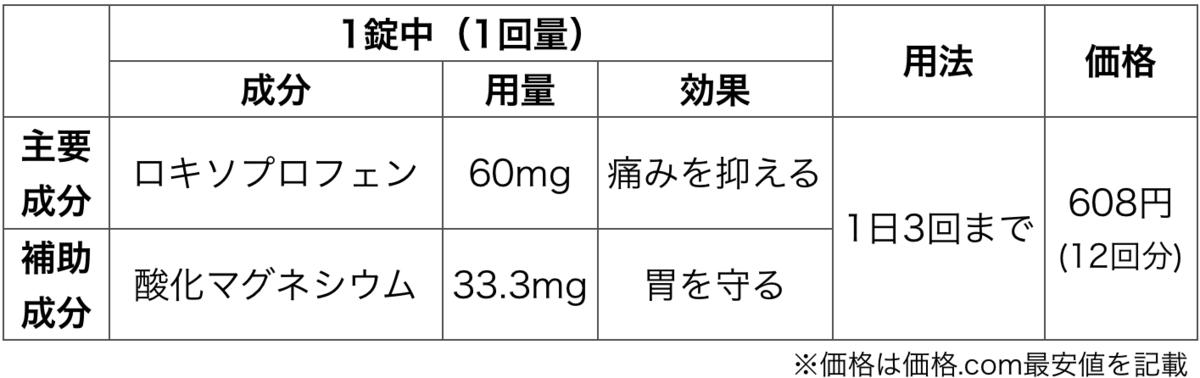 f:id:huji7:20200509005056p:plain
