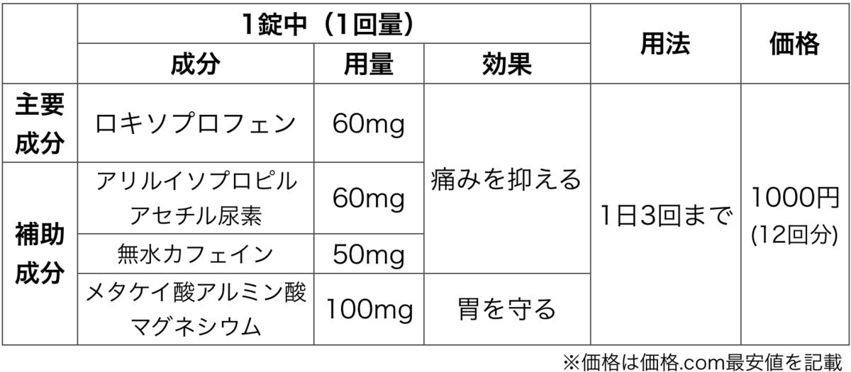 f:id:huji7:20200509015157p:plain