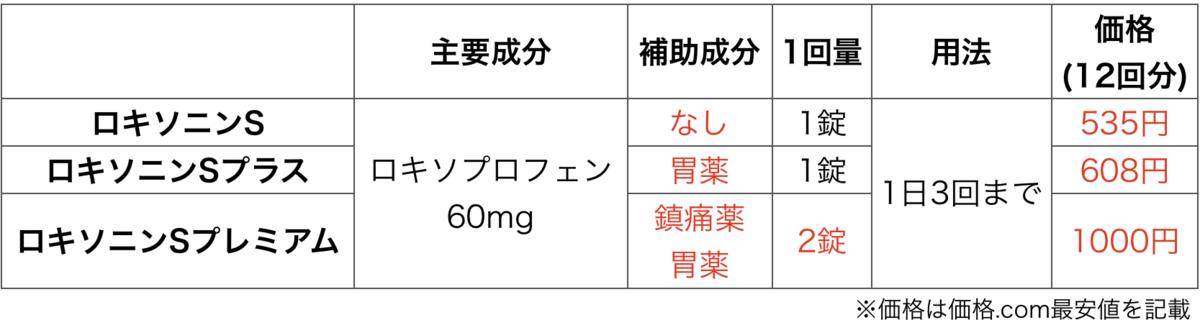 f:id:huji7:20200510020435p:plain