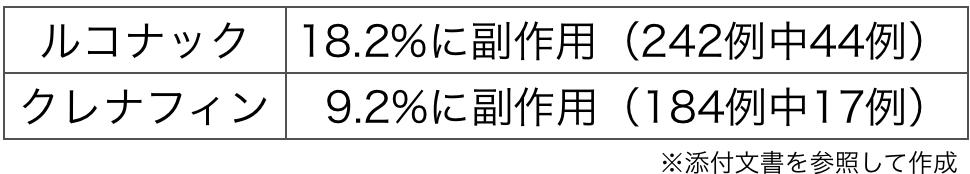 f:id:huji7:20200510050329p:plain