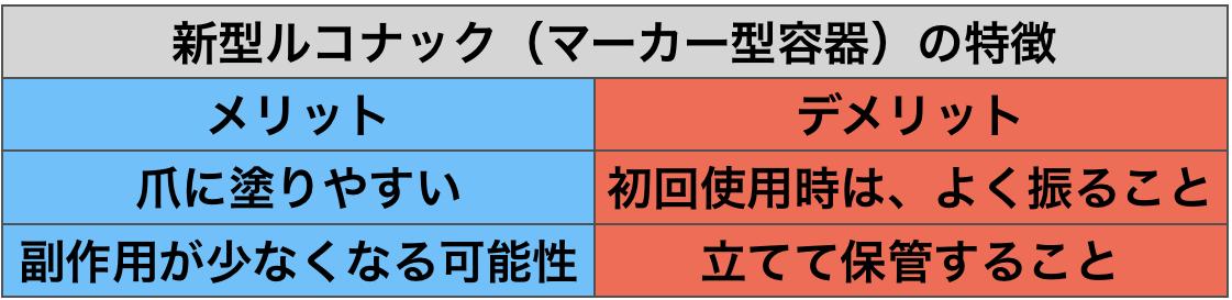 f:id:huji7:20200510053025p:plain