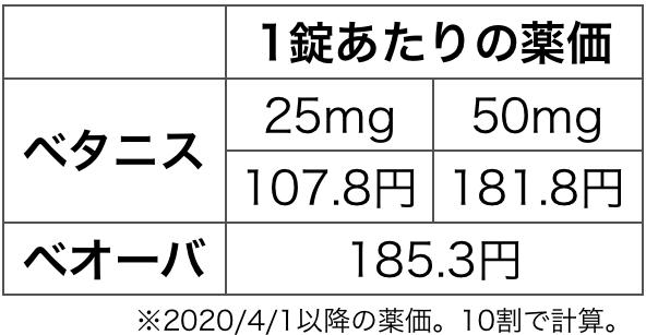 f:id:huji7:20200511011411p:plain