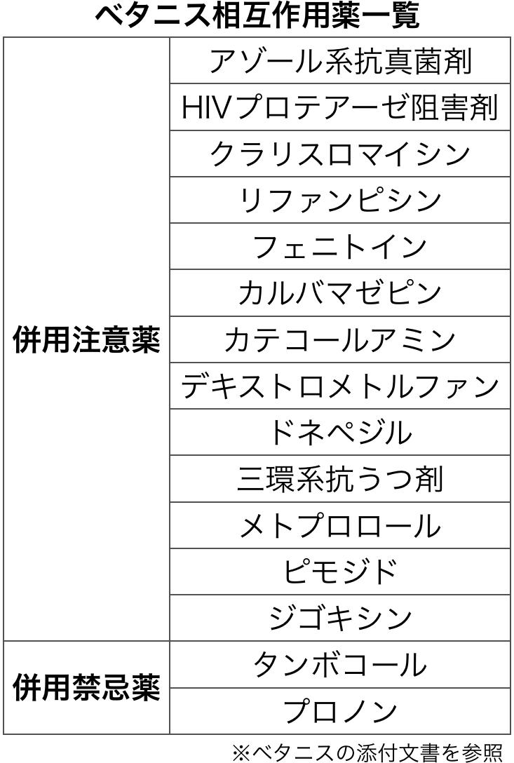 f:id:huji7:20200511014807p:plain