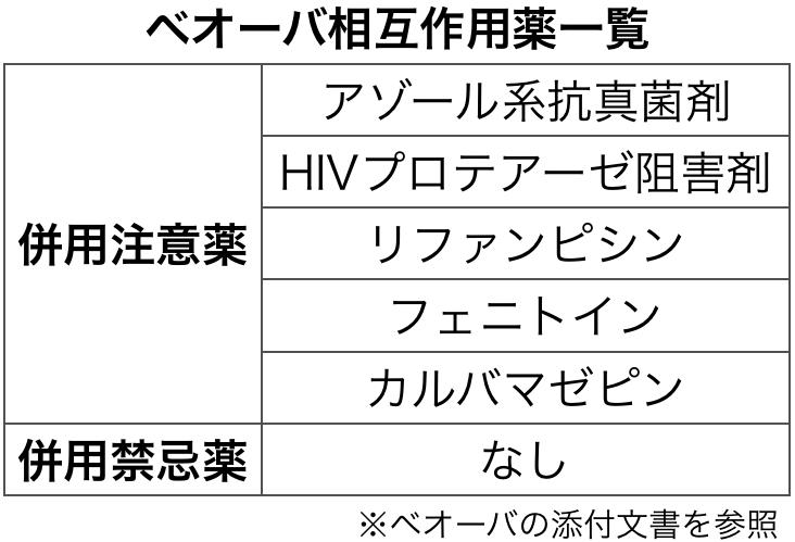 f:id:huji7:20200511014835p:plain