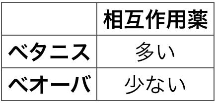 f:id:huji7:20200511020006p:plain