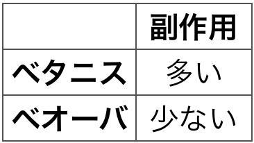 f:id:huji7:20200512015352p:plain