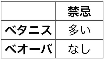 f:id:huji7:20200512015411p:plain