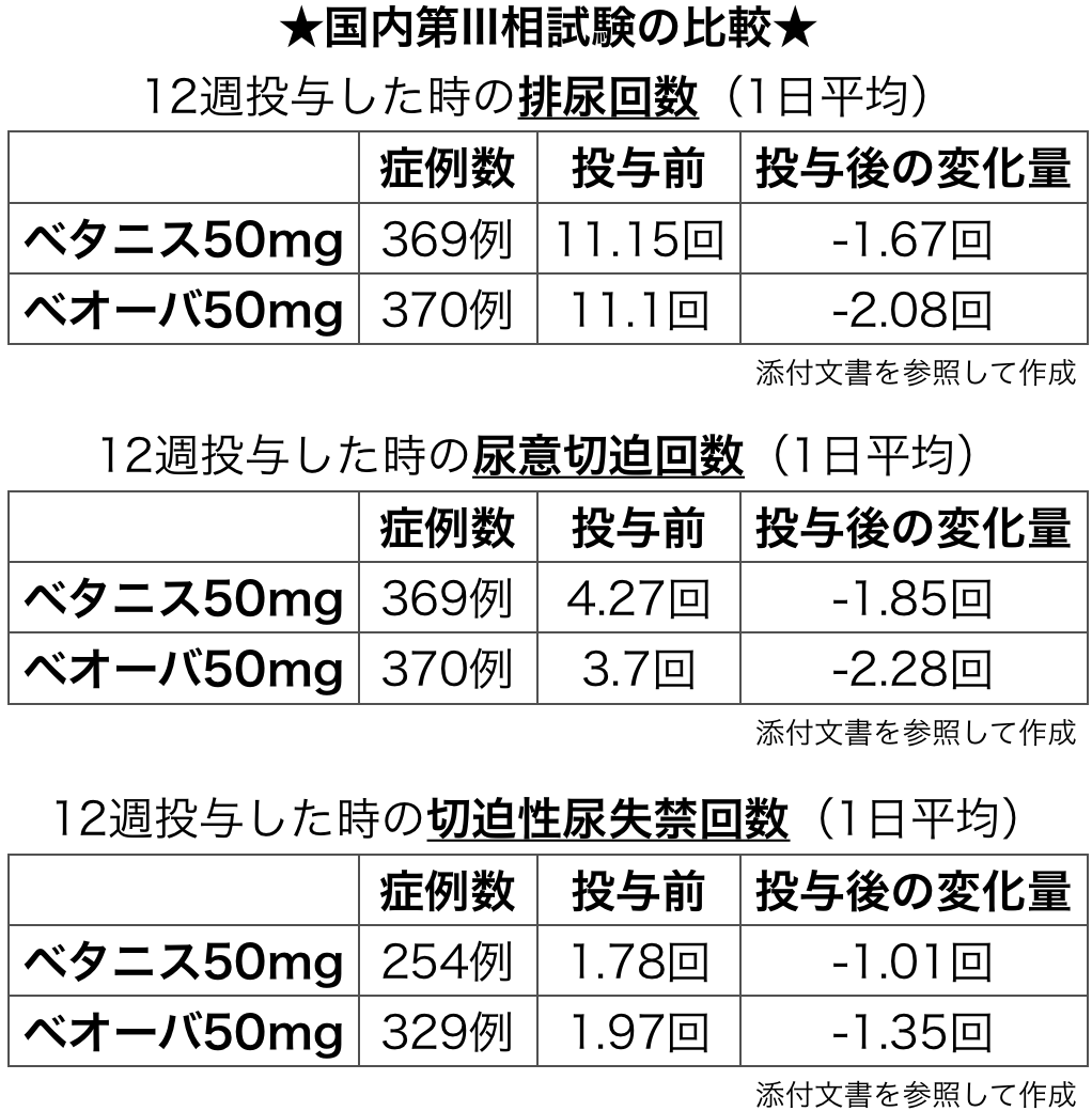 f:id:huji7:20200512225401p:plain