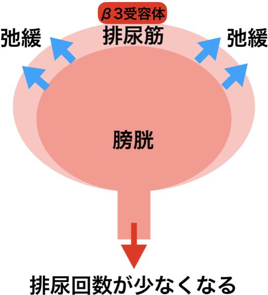 f:id:huji7:20200512235056p:plain