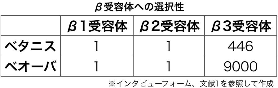 f:id:huji7:20200513015322p:plain
