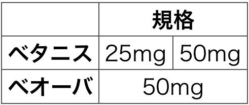 f:id:huji7:20200515125934p:plain