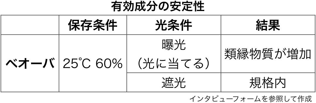f:id:huji7:20200517003120p:plain