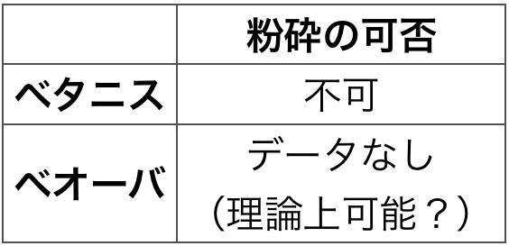 f:id:huji7:20200517003501p:plain