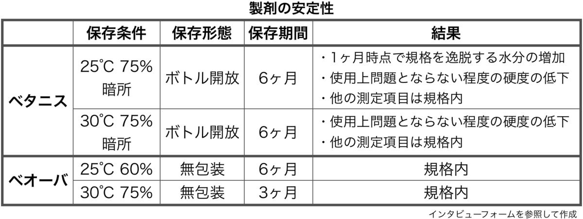 f:id:huji7:20200517012122p:plain