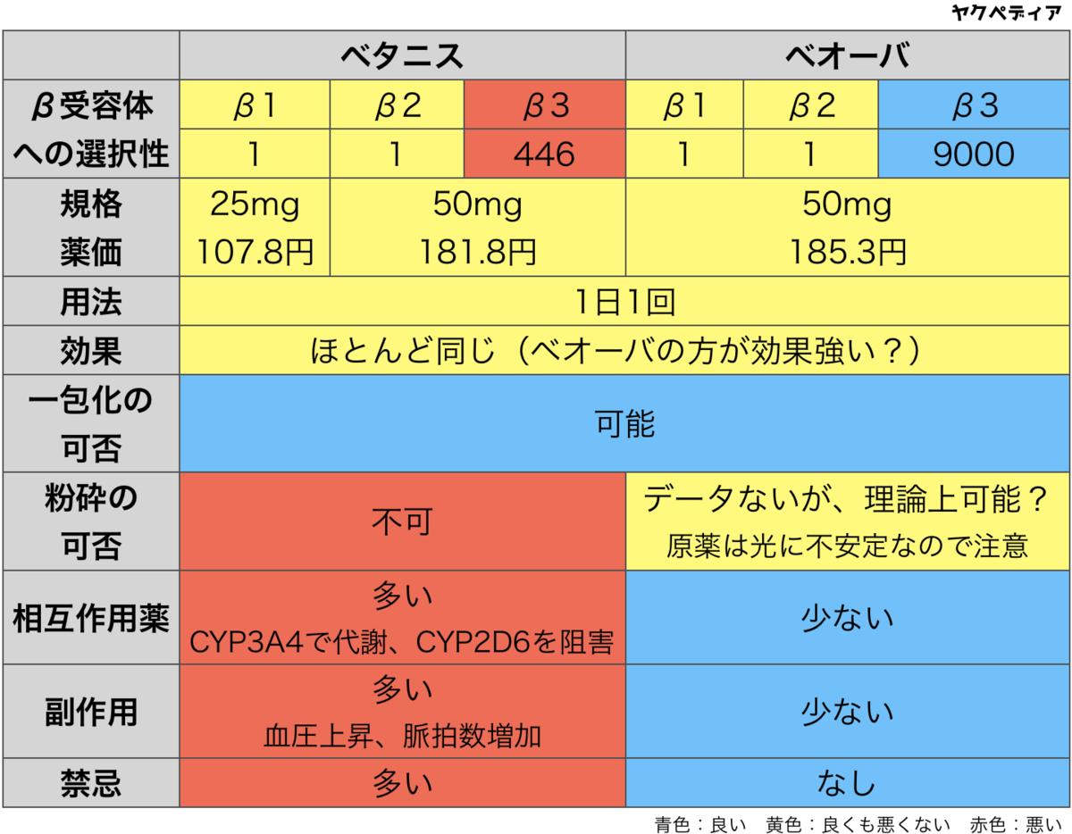 f:id:huji7:20200517013837p:plain