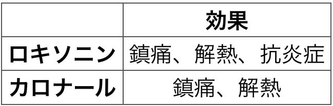 f:id:huji7:20200517153807p:plain