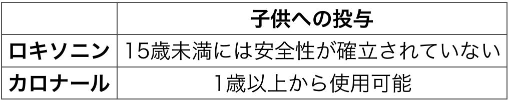 f:id:huji7:20200518031544p:plain