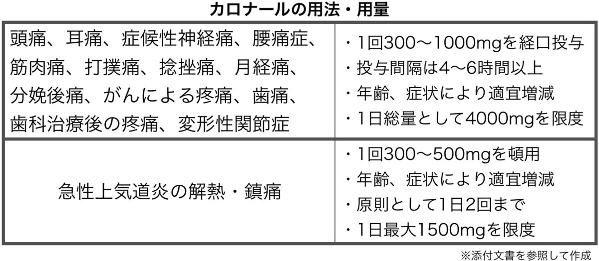 f:id:huji7:20200519042517p:plain