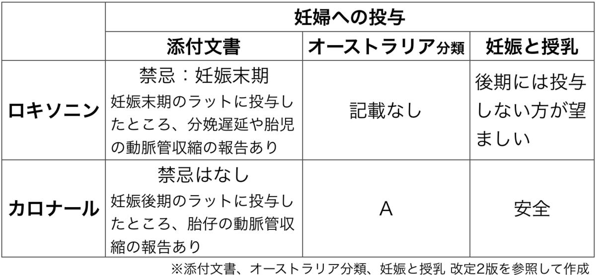 f:id:huji7:20200522045355p:plain