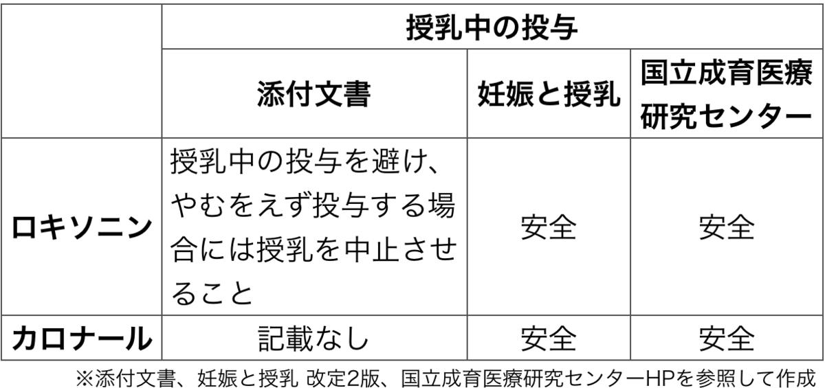 f:id:huji7:20200522051342p:plain