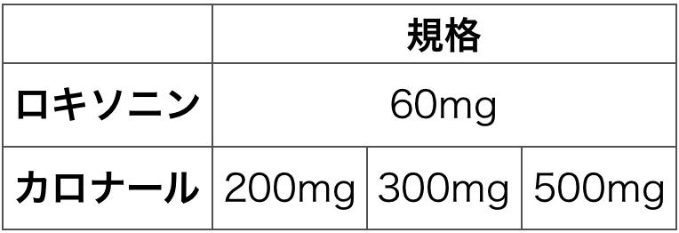 f:id:huji7:20200522142635p:plain