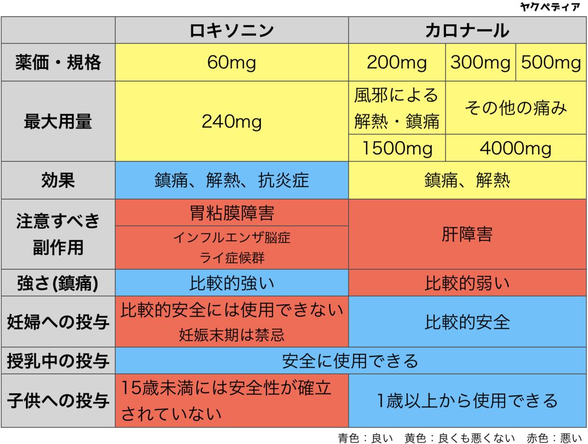 f:id:huji7:20200522143034p:plain
