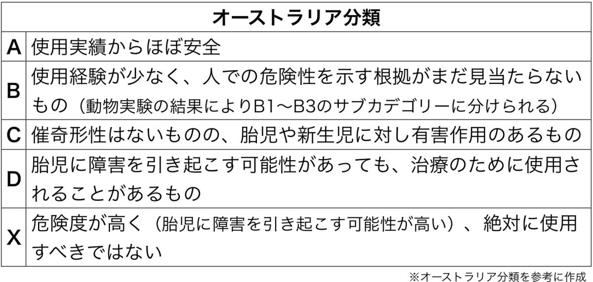 f:id:huji7:20200522222703p:plain