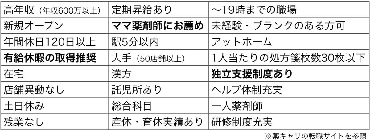 f:id:huji7:20200601232438p:plain