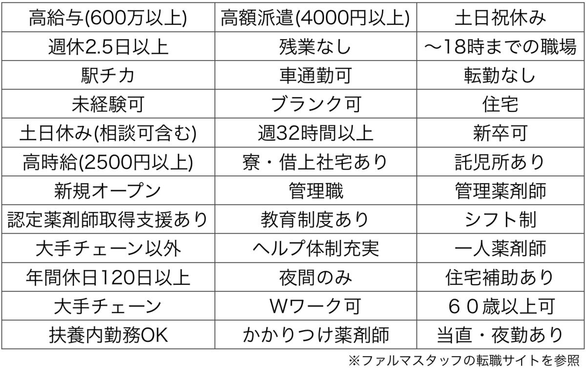 f:id:huji7:20200605020247p:plain